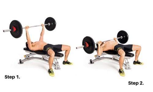 حرکت پرس سینه ورزشکار در دو مرحله