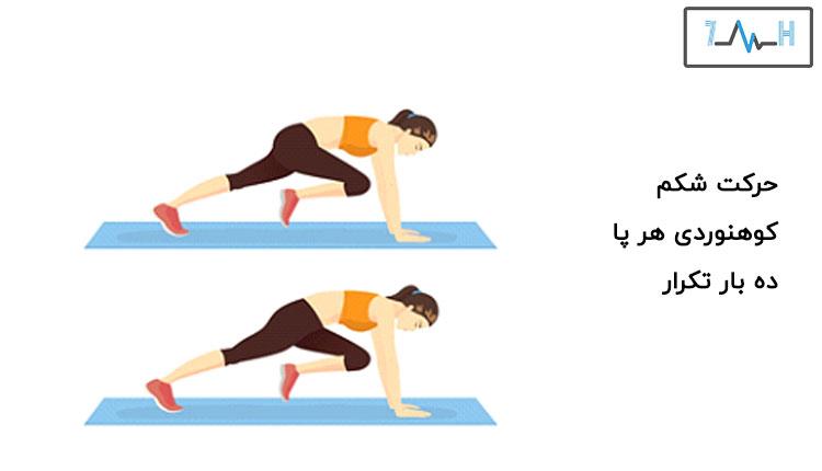 حرکت شکم کوهنوردی با ده بار تکرار