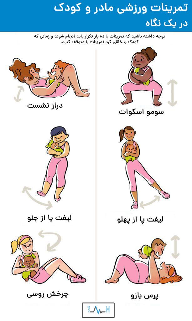 اینفوگرافی تمرین مادر و کودک