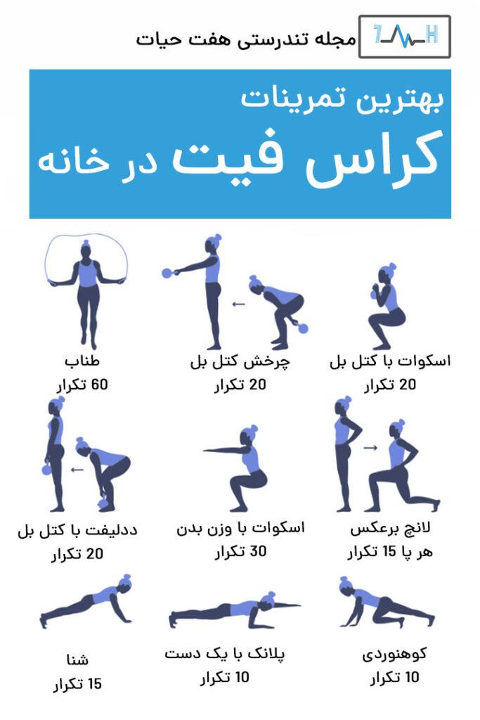 انواع تمرینات کراس فیت در خانه بدون وزنه و با وزنه