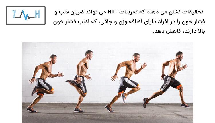 کاهش فشار خون با تمرینات HIIT